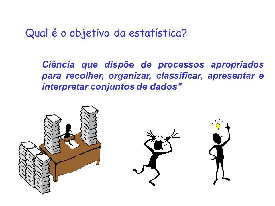Qual é o objetivo da estatística? Ciência que dispõe de processos apropriados para recolher, organizar, classificar, apresentar e interpretar conjunto