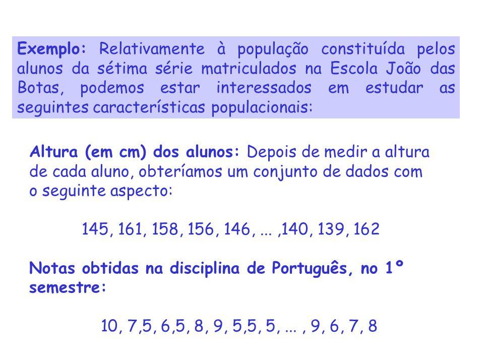 Exemplo: Relativamente à população constituída pelos alunos da sétima série matriculados na Escola João das Botas, podemos estar interessados em estudar as seguintes características populacionais: Altura (em cm) dos alunos: Depois de medir a altura de cada aluno, obteríamos um conjunto de dados com o seguinte aspecto: 145, 161, 158, 156, 146,...,140, 139, 162 Notas obtidas na disciplina de Português, no 1º semestre: 10, 7,5, 6,5, 8, 9, 5,5, 5,..., 9, 6, 7, 8