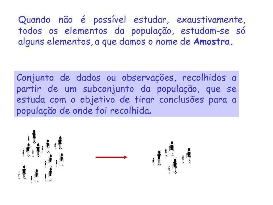 Quando não é possível estudar, exaustivamente, todos os elementos da população, estudam-se só alguns elementos, a que damos o nome de Amostra. Conjunt