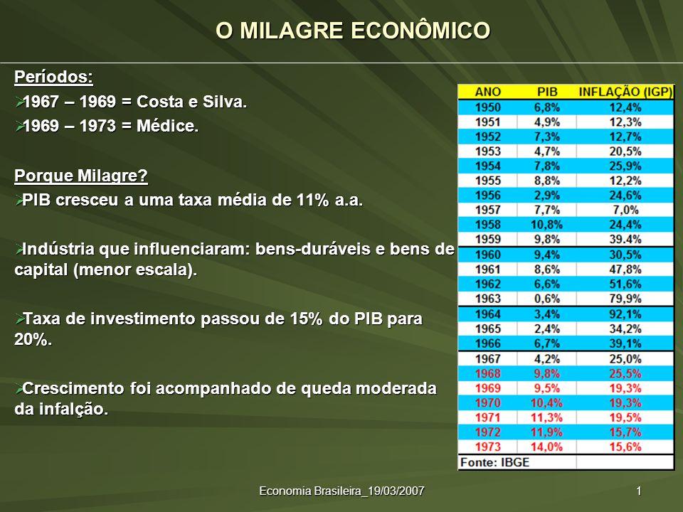 Economia Brasileira_19/03/2007 1 O MILAGRE ECONÔMICO Períodos: 1967 – 1969 = Costa e Silva. 1967 – 1969 = Costa e Silva. 1969 – 1973 = Médice. 1969 –