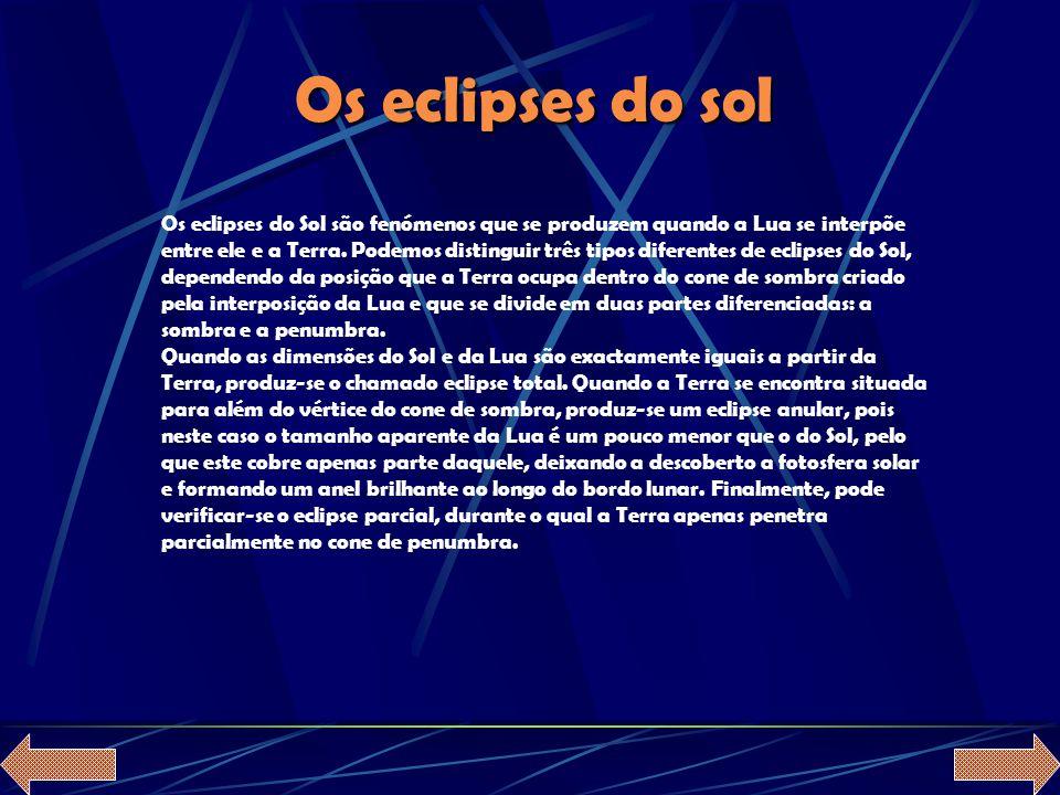 Na fotografia em cima, está representado o número de manchas solares do actual ciclo solar que parece ter atingido um máximo em meados do ano 2002 e novamente, no final do ano de 2001.