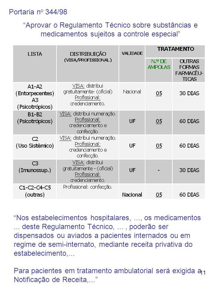 11 Portaria n o 344/98 Aprovar o Regulamento Técnico sobre substâncias e medicamentos sujeitos a controle especial Nos estabelecimentos hospitalares,..., os medicamentos...
