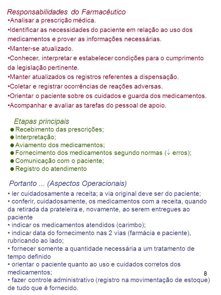 8 Responsabilidades do Farmacêutico Analisar a prescrição médica.