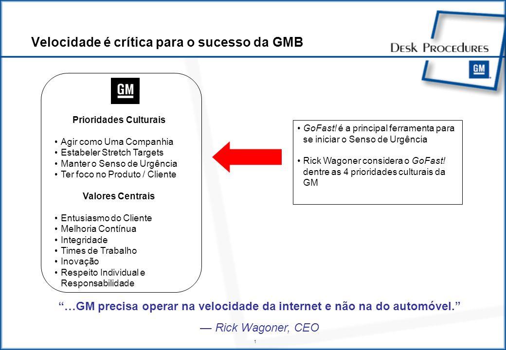 O GoFast.criará uma nova cultura de velocidade e urgência na GM.