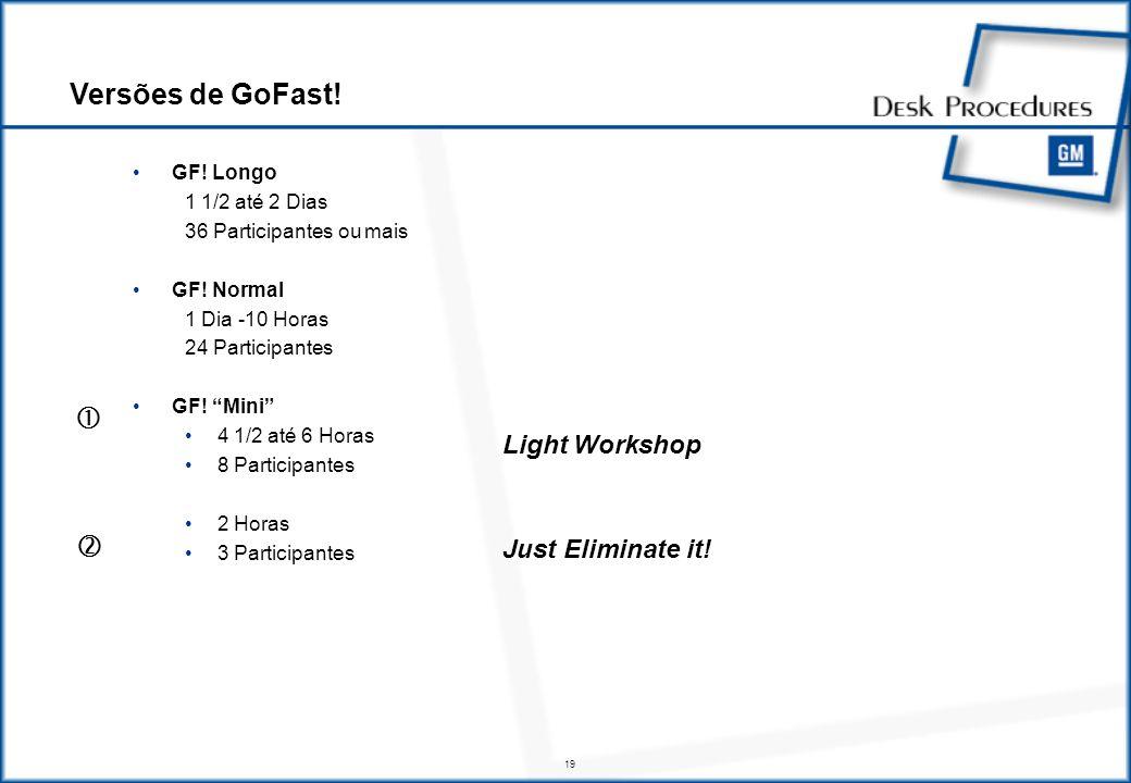 19 GF.Longo 1 1/2 até 2 Dias 36 Participantes ou mais GF.