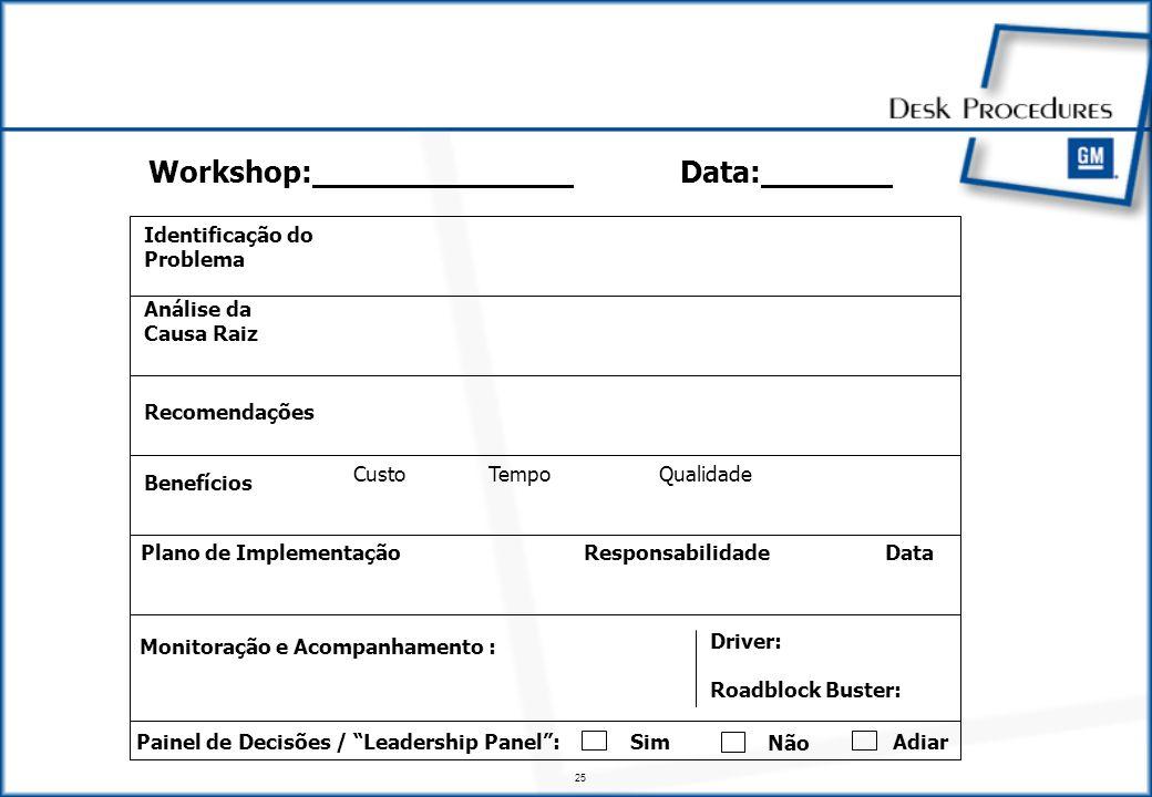 25 Identificação do Problema Análise da Causa Raiz Recomendações Benefícios Custo TempoQualidade Plano de Implementação ResponsabilidadeData Workshop:Data: Monitoração e Acompanhamento : Não SimAdiar Driver: Roadblock Buster: Painel de Decisões / Leadership Panel:
