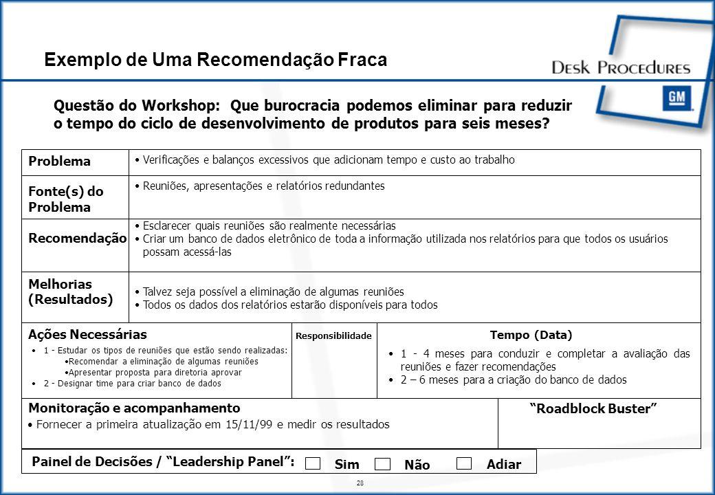 28 Exemplo de Uma Recomendação Fraca Questão do Workshop: Que burocracia podemos eliminar para reduzir o tempo do ciclo de desenvolvimento de produtos para seis meses.