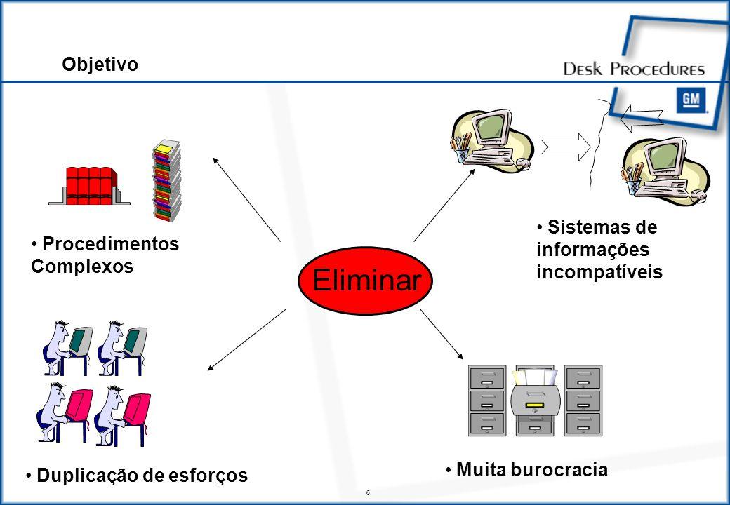 6 Procedimentos Complexos Sistemas de informações incompatíveis Muita burocracia Duplicação de esforços Eliminar Objetivo