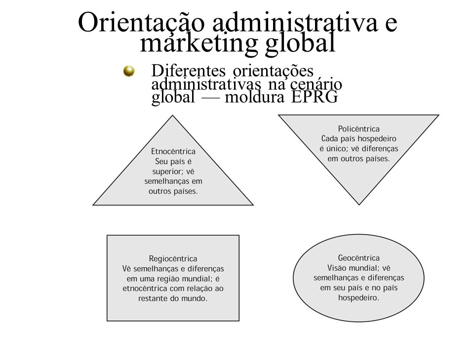Importância do marketing global O cenário internacional é de grande importância para as empresas aumentarem o crescimento potencial 75% do mercado pot