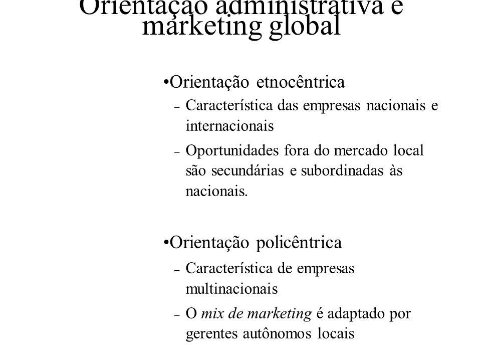Orientação administrativa e marketing global Diferentes orientações administrativas na cenário global moldura EPRG