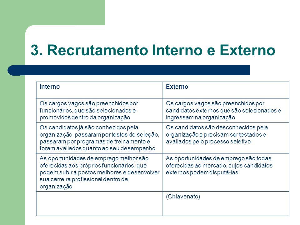3. Recrutamento Interno e Externo InternoExterno Os cargos vagos são preenchidos por funcionários, que são selecionados e promovidos dentro da organiz