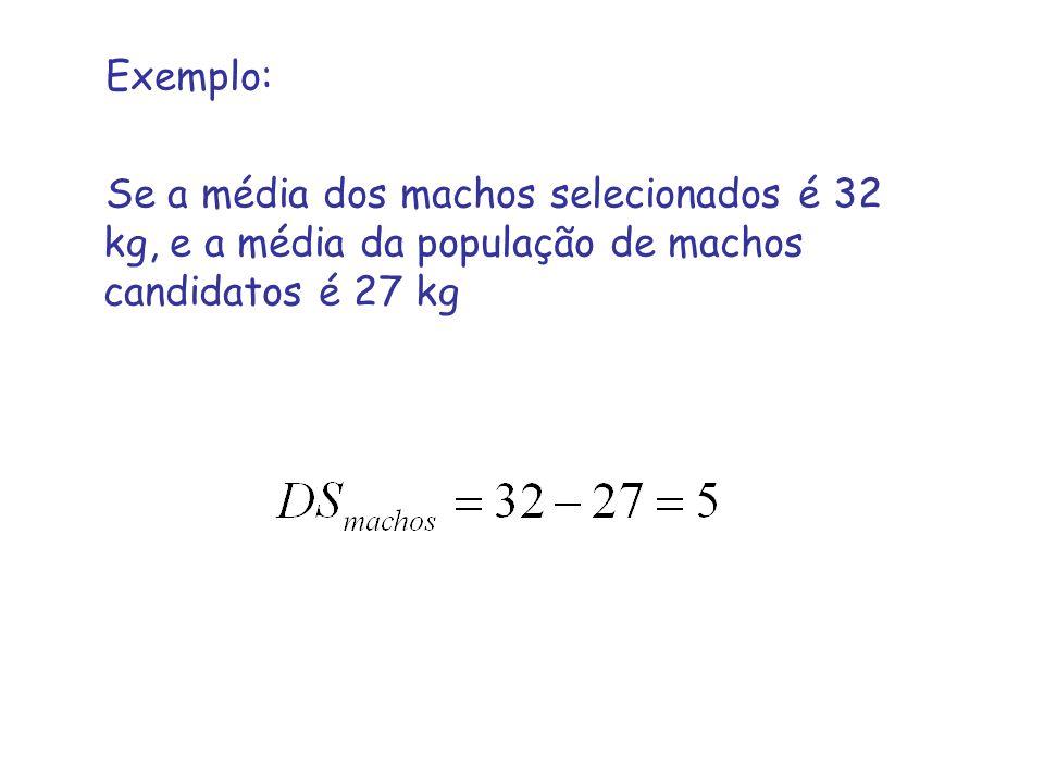 Exemplo: Se a média dos machos selecionados é 32 kg, e a média da população de machos candidatos é 27 kg