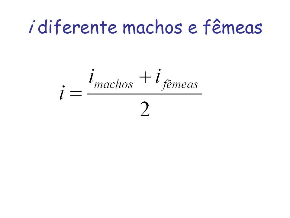 i diferente machos e fêmeas