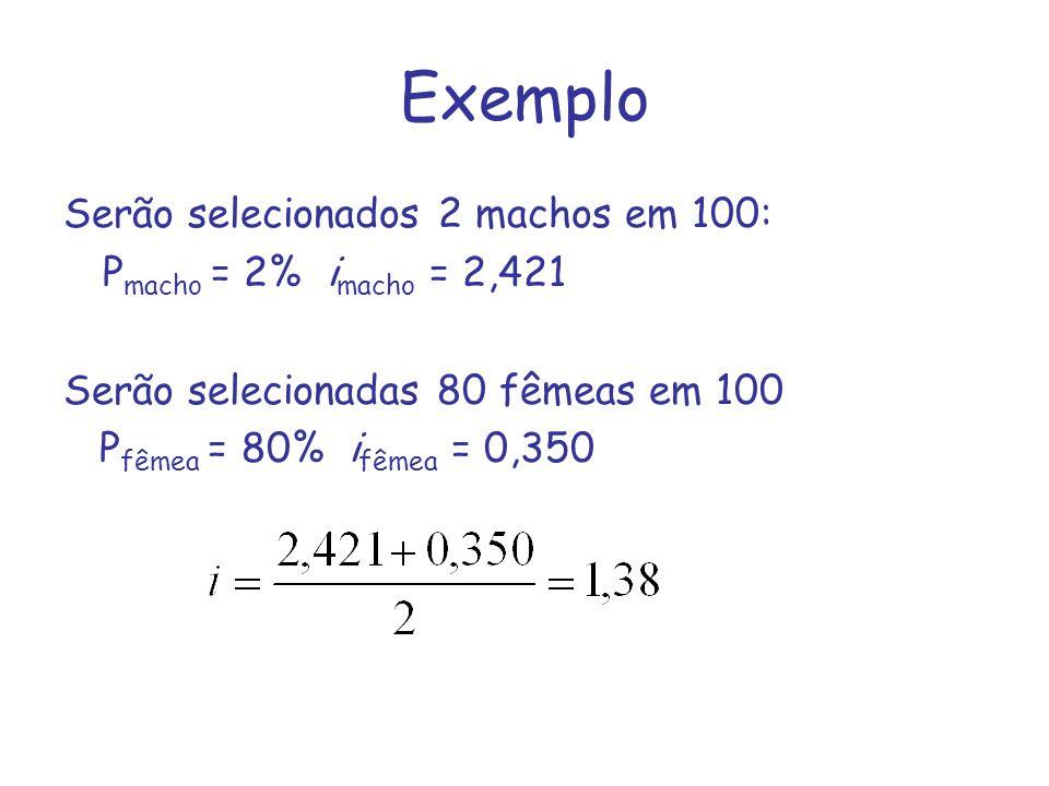 Exemplo Serão selecionados 2 machos em 100: P macho = 2% i macho = 2,421 Serão selecionadas 80 fêmeas em 100 P fêmea = 80% i fêmea = 0,350