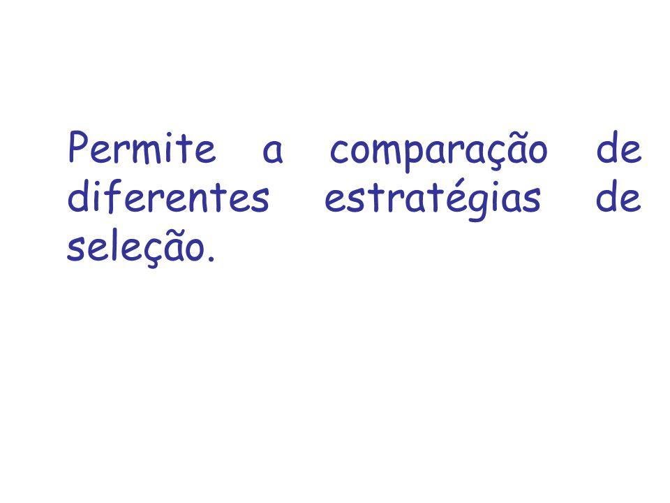 Permite a comparação de diferentes estratégias de seleção.