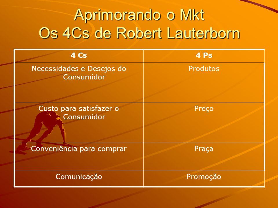 Aprimorando o Mkt Os 4Cs de Robert Lauterborn 4 Cs4 Ps Necessidades e Desejos do Consumidor Produtos Custo para satisfazer o Consumidor Preço Conveniência para comprarPraça ComunicaçãoPromoção