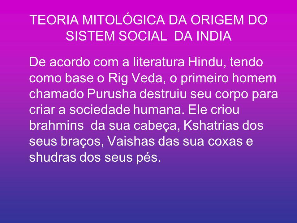TEORIA DA ORIGEM DO SISTEMA DE CASTAS DA INDIA Teoria Mitológica Teoria da Divisão do Trabalho Teoria da História Social