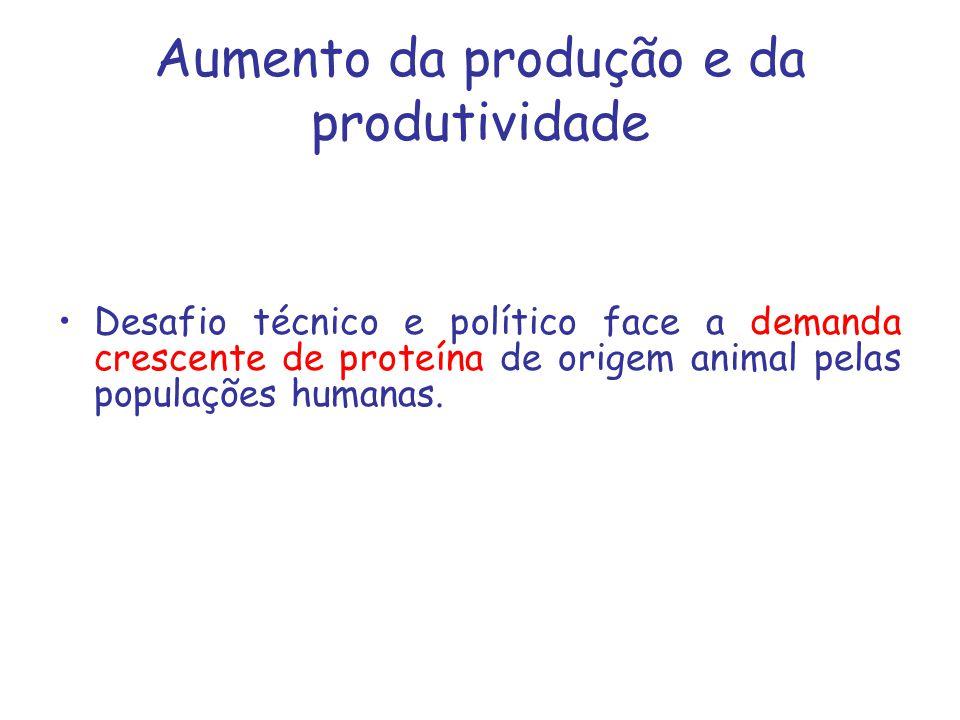Aumento da produção e da produtividade Desafio técnico e político face a demanda crescente de proteína de origem animal pelas populações humanas.