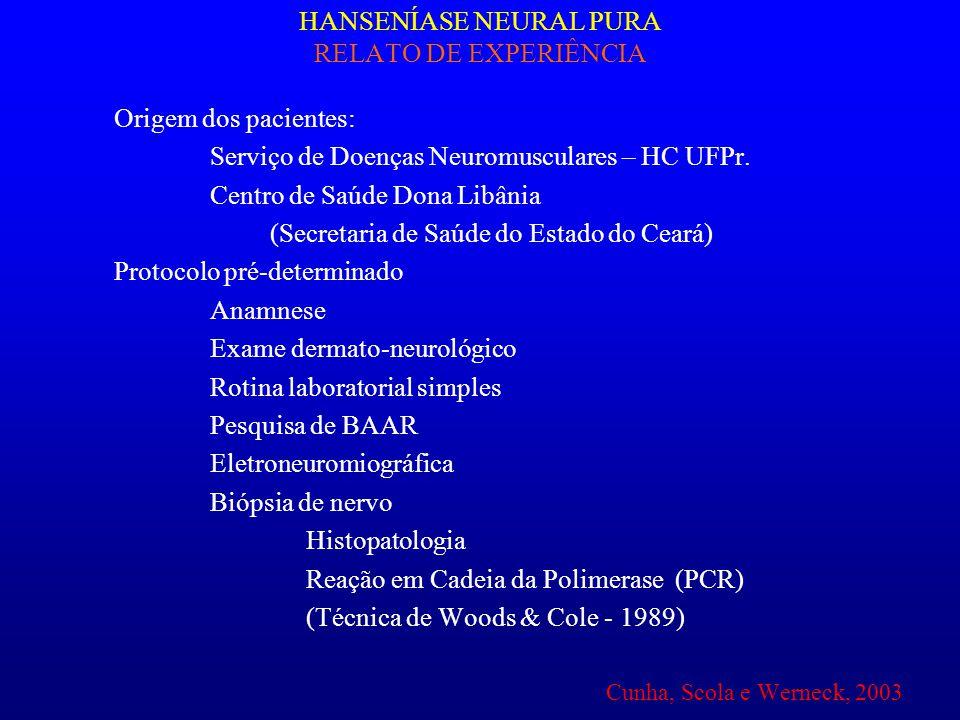 HANSENÍASE NEURAL PURA RELATO DE EXPERIÊNCIA Origem dos pacientes: Serviço de Doenças Neuromusculares – HC UFPr. Centro de Saúde Dona Libânia (Secreta