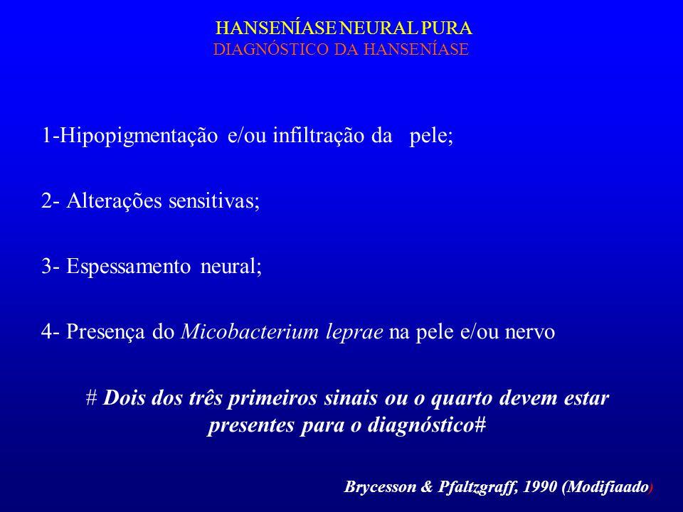 HANSENÍASE NEURAL PURA DIAGNÓSTICO DA HANSENÍASE 1-Hipopigmentação e/ou infiltração da pele; 2- Alterações sensitivas; 3- Espessamento neural; 4- Pres