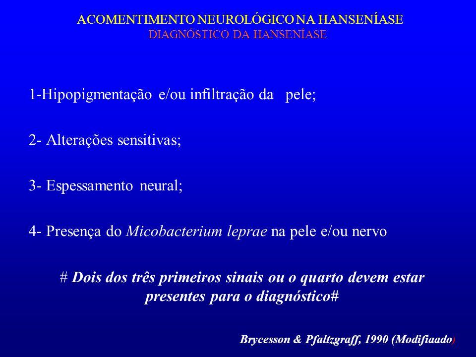 ACOMENTIMENTO NEUROLÓGICO NA HANSENÍASE DIAGNÓSTICO DA HANSENÍASE 1-Hipopigmentação e/ou infiltração da pele; 2- Alterações sensitivas; 3- Espessament