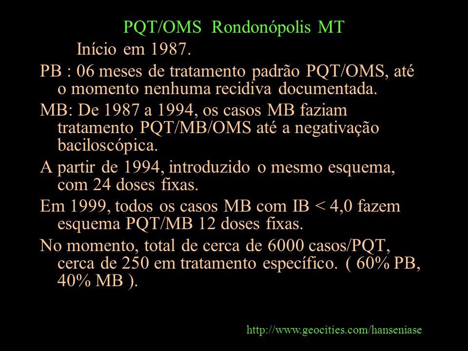PQT/OMS Rondonópolis MT Início em 1987. PB : 06 meses de tratamento padrão PQT/OMS, até o momento nenhuma recidiva documentada. MB: De 1987 a 1994, os