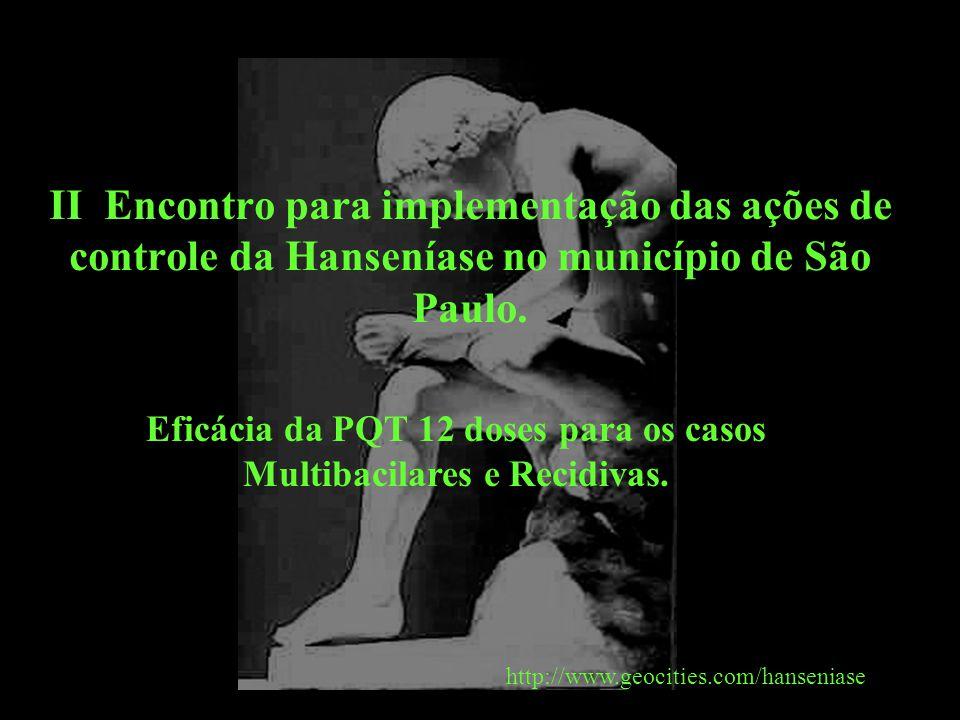 II Encontro para implementação das ações de controle da Hanseníase no município de São Paulo. http://www.geocities.com/hanseniase Eficácia da PQT 12 d