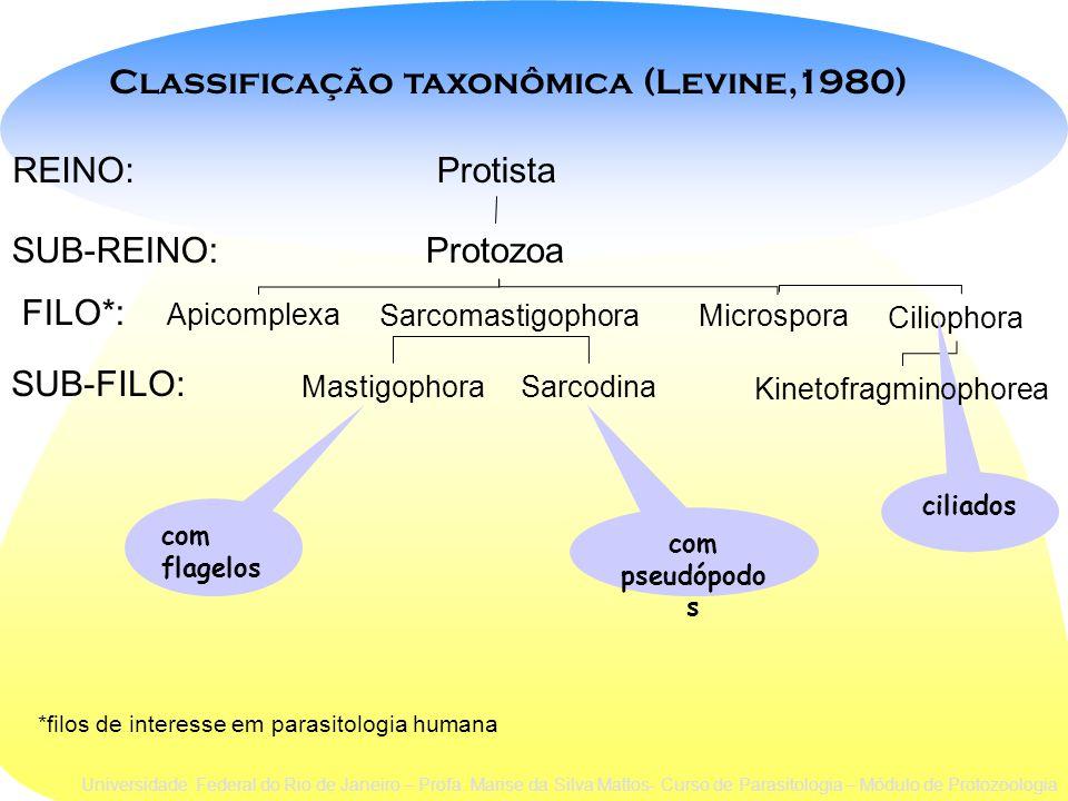 Classificação taxonômica (Levine,1980) ProtistaREINO: SUB-REINO:Protozoa FILO*: SarcomastigophoraMicrospora Ciliophora Apicomplexa SUB-FILO: *filos de