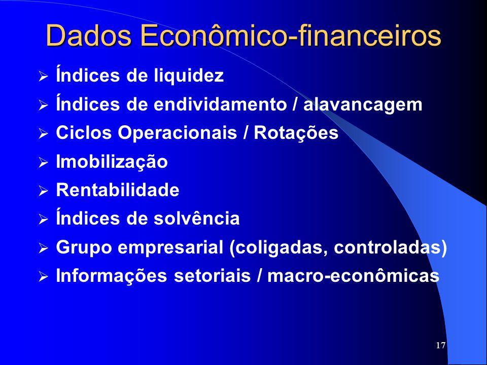 17 Dados Econômico-financeiros Índices de liquidez Índices de endividamento / alavancagem Ciclos Operacionais / Rotações Imobilização Rentabilidade Índices de solvência Grupo empresarial (coligadas, controladas) Informações setoriais / macro-econômicas