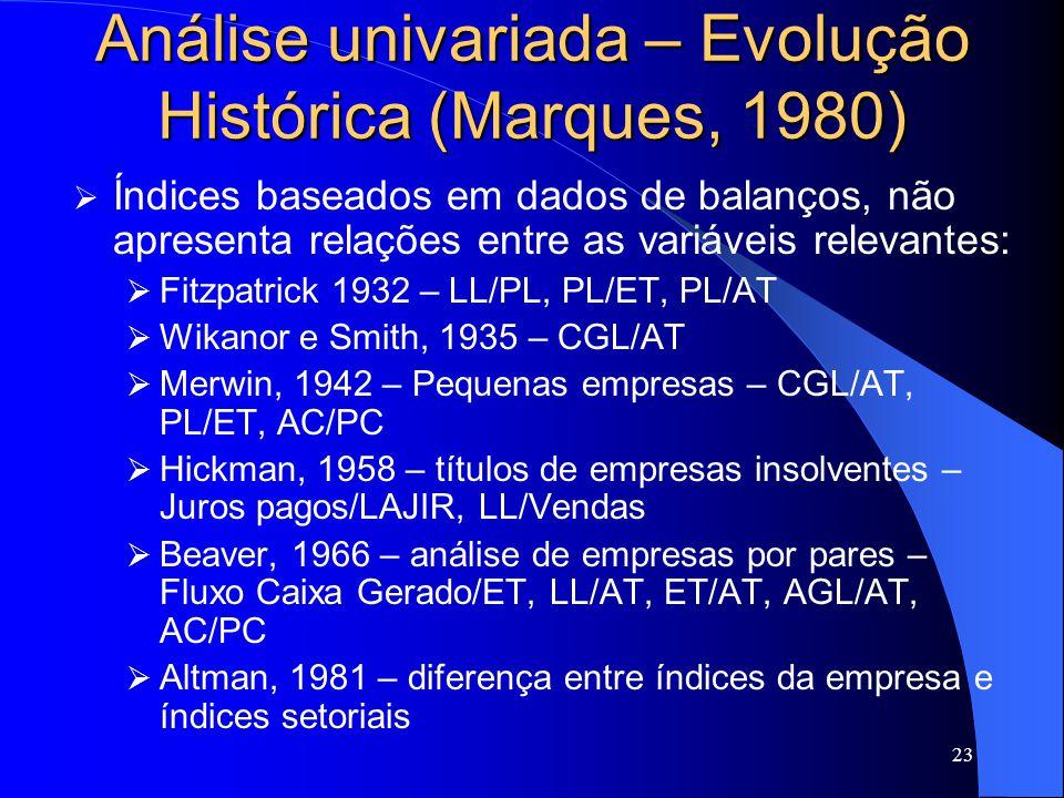 23 Análise univariada – Evolução Histórica (Marques, 1980) Índices baseados em dados de balanços, não apresenta relações entre as variáveis relevantes: Fitzpatrick 1932 – LL/PL, PL/ET, PL/AT Wikanor e Smith, 1935 – CGL/AT Merwin, 1942 – Pequenas empresas – CGL/AT, PL/ET, AC/PC Hickman, 1958 – títulos de empresas insolventes – Juros pagos/LAJIR, LL/Vendas Beaver, 1966 – análise de empresas por pares – Fluxo Caixa Gerado/ET, LL/AT, ET/AT, AGL/AT, AC/PC Altman, 1981 – diferença entre índices da empresa e índices setoriais