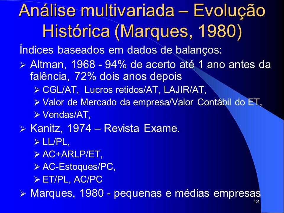 24 Análise multivariada – Evolução Histórica (Marques, 1980) Índices baseados em dados de balanços: Altman, 1968 - 94% de acerto até 1 ano antes da falência, 72% dois anos depois CGL/AT, Lucros retidos/AT, LAJIR/AT, Valor de Mercado da empresa/Valor Contábil do ET, Vendas/AT, Kanitz, 1974 – Revista Exame.