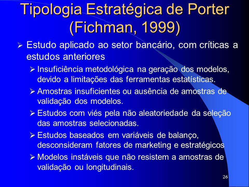 26 Tipologia Estratégica de Porter (Fichman, 1999) Estudo aplicado ao setor bancário, com críticas a estudos anteriores Insuficiência metodológica na geração dos modelos, devido a limitações das ferramentas estatísticas.