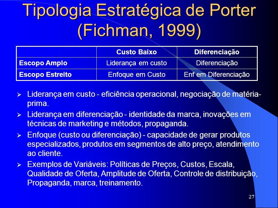 27 Tipologia Estratégica de Porter (Fichman, 1999) Liderança em custo - eficiência operacional, negociação de matéria- prima.