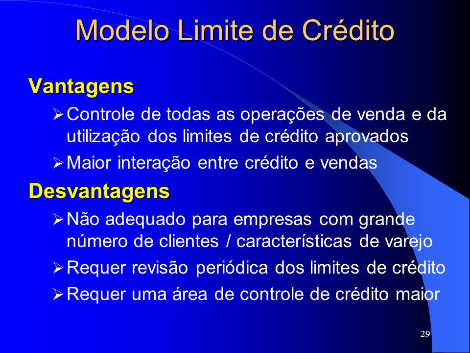 29 Modelo Limite de Crédito Vantagens Controle de todas as operações de venda e da utilização dos limites de crédito aprovados Maior interação entre crédito e vendasDesvantagens Não adequado para empresas com grande número de clientes / características de varejo Requer revisão periódica dos limites de crédito Requer uma área de controle de crédito maior