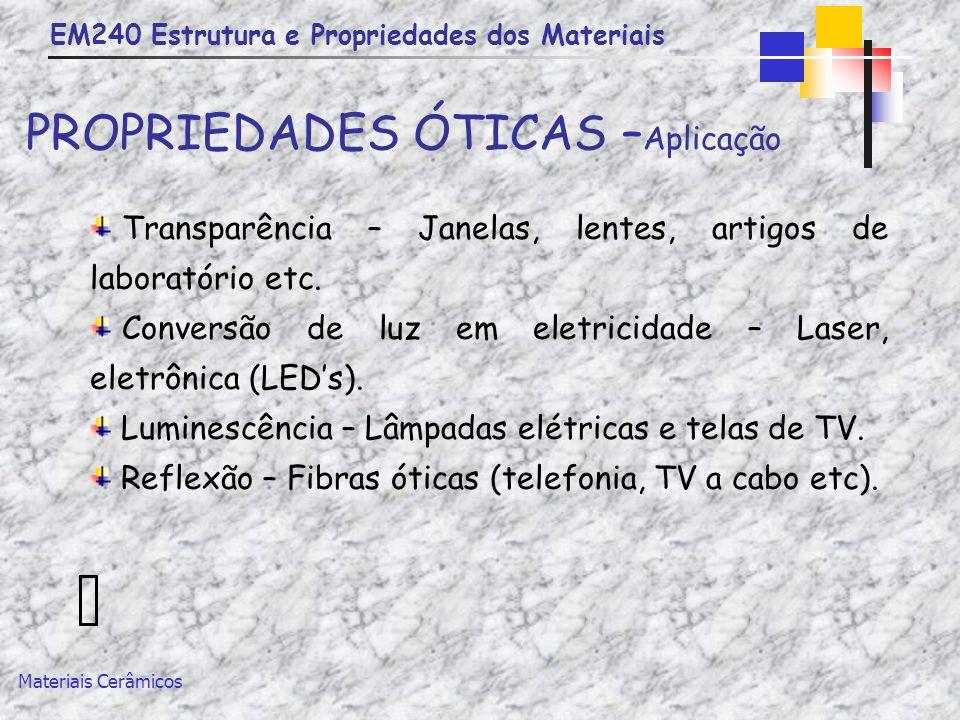 EM240 Estrutura e Propriedades dos Materiais Materiais Cerâmicos PROPRIEDADES ÓTICAS – Aplicação Transparência – Janelas, lentes, artigos de laboratór