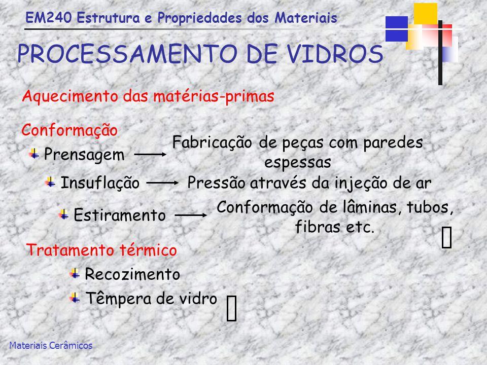 EM240 Estrutura e Propriedades dos Materiais Materiais Cerâmicos PROCESSAMENTO DE VIDROS Aquecimento das matérias-primas Conformação Prensagem Fabrica