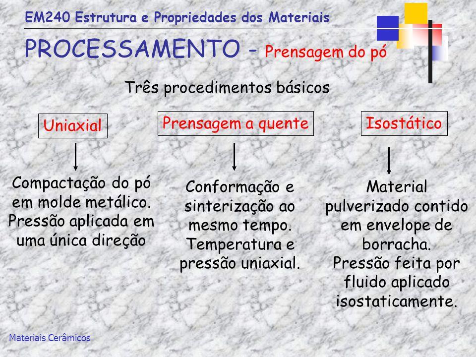 EM240 Estrutura e Propriedades dos Materiais Materiais Cerâmicos PROCESSAMENTO - Prensagem do pó Três procedimentos básicos Uniaxial Compactação do pó