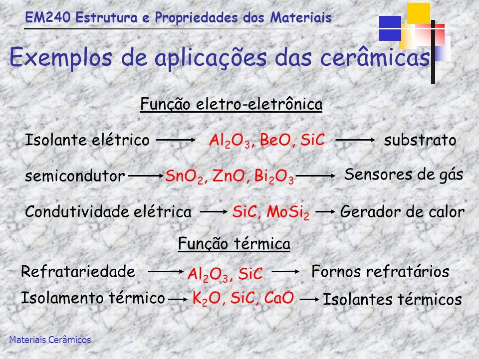 EM240 Estrutura e Propriedades dos Materiais Materiais Cerâmicos Exemplos de aplicações das cerâmicas Função eletro-eletrônica Isolante elétricoAl 2 O