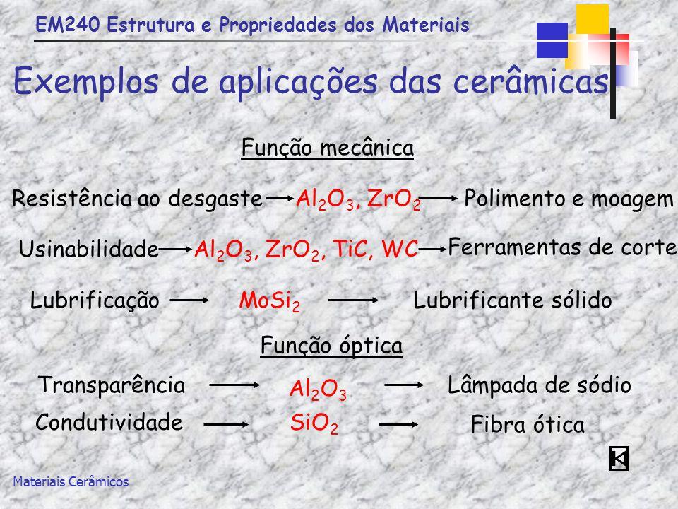 EM240 Estrutura e Propriedades dos Materiais Materiais Cerâmicos Exemplos de aplicações das cerâmicas Função mecânica Resistência ao desgasteAl 2 O 3,