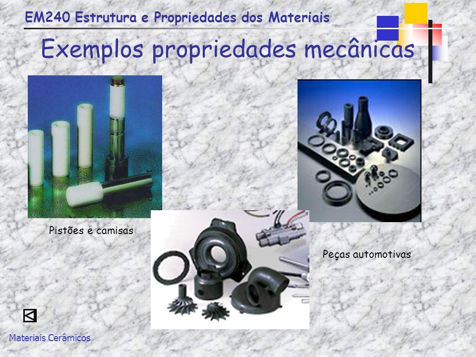 EM240 Estrutura e Propriedades dos Materiais Materiais Cerâmicos Exemplos propriedades mecânicas Pistões e camisas Peças automotivas