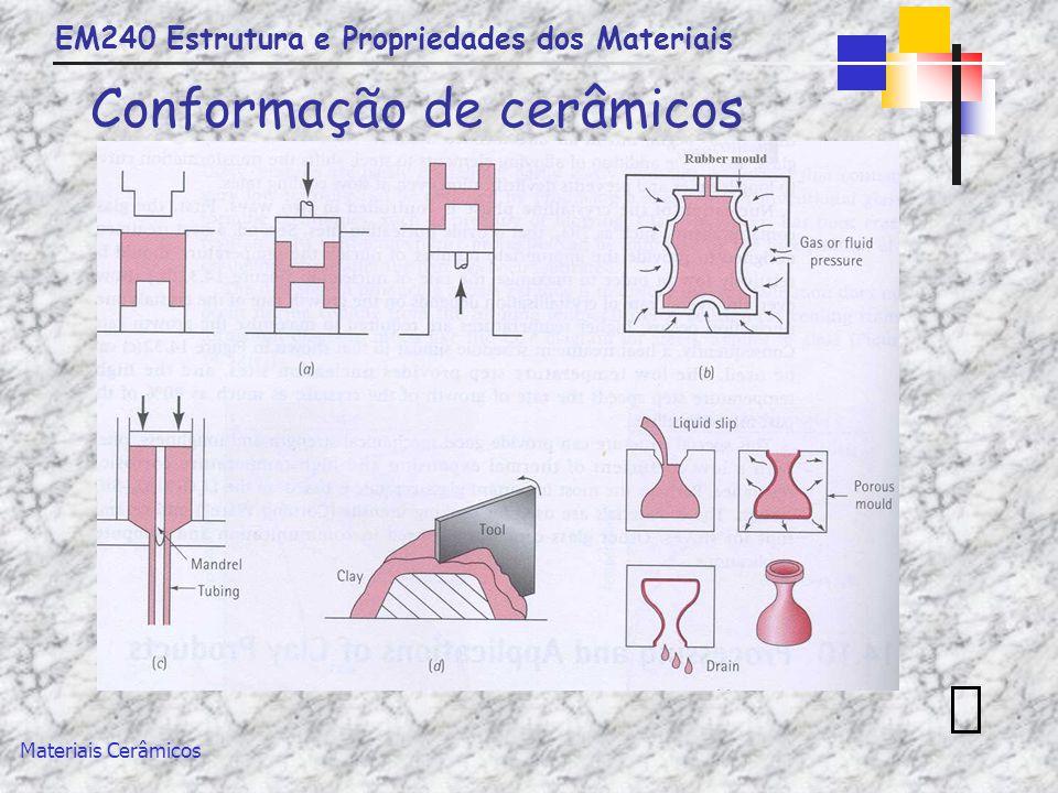 EM240 Estrutura e Propriedades dos Materiais Materiais Cerâmicos Conformação de cerâmicos