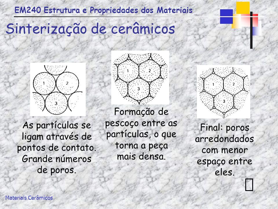 EM240 Estrutura e Propriedades dos Materiais Materiais Cerâmicos Sinterização de cerâmicos As partículas se ligam através de pontos de contato. Grande