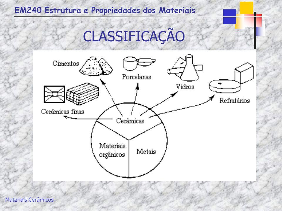 EM240 Estrutura e Propriedades dos Materiais Materiais Cerâmicos CLASSIFICAÇÃO Convencionais Estruturais Vidros Louças Cimentos Avançadas Eletrônicos Ópticos Biomateriais
