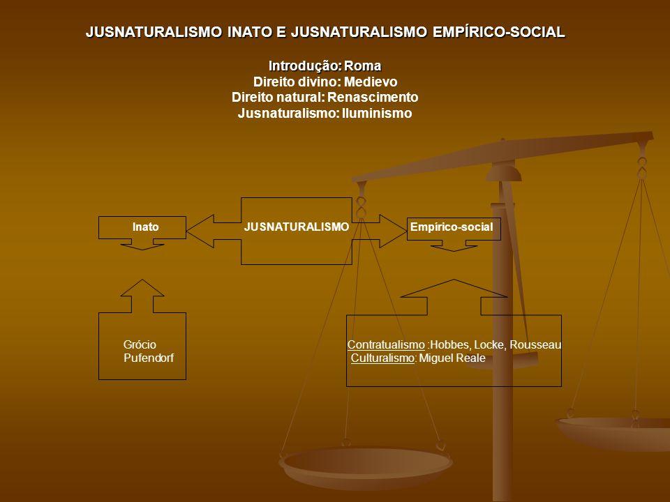 JUSNATURALISMO INATO E JUSNATURALISMO EMPÍRICO-SOCIAL Introdução: Roma Direito divino: Medievo Direito natural: Renascimento Jusnaturalismo: Iluminism