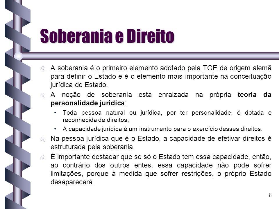 9 Soberania e Direito b b Concepção jurídica da soberania: Soberania como o poder de decidir em última instancia sobre a atributividade das normas, sobre a eficácia do direito.