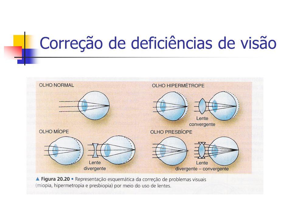 Correção de deficiências de visão
