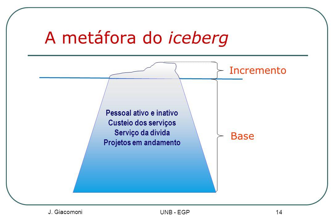 A metáfora do iceberg J.