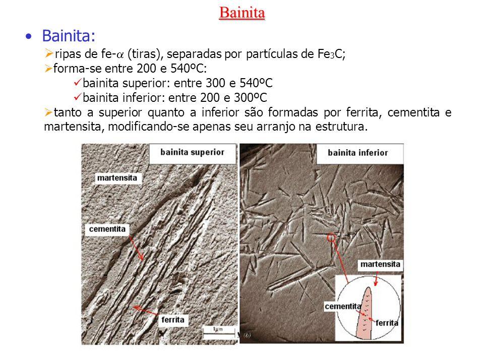 Bainita: ripas de fe- (tiras), separadas por partículas de Fe 3 C; forma-se entre 200 e 540ºC: bainita superior: entre 300 e 540ºC bainita inferior: e