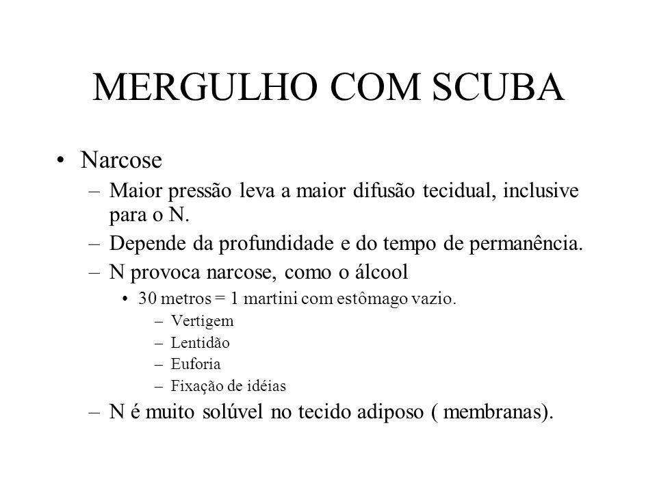 MERGULHO COM SCUBA Narcose –Maior pressão leva a maior difusão tecidual, inclusive para o N. –Depende da profundidade e do tempo de permanência. –N pr