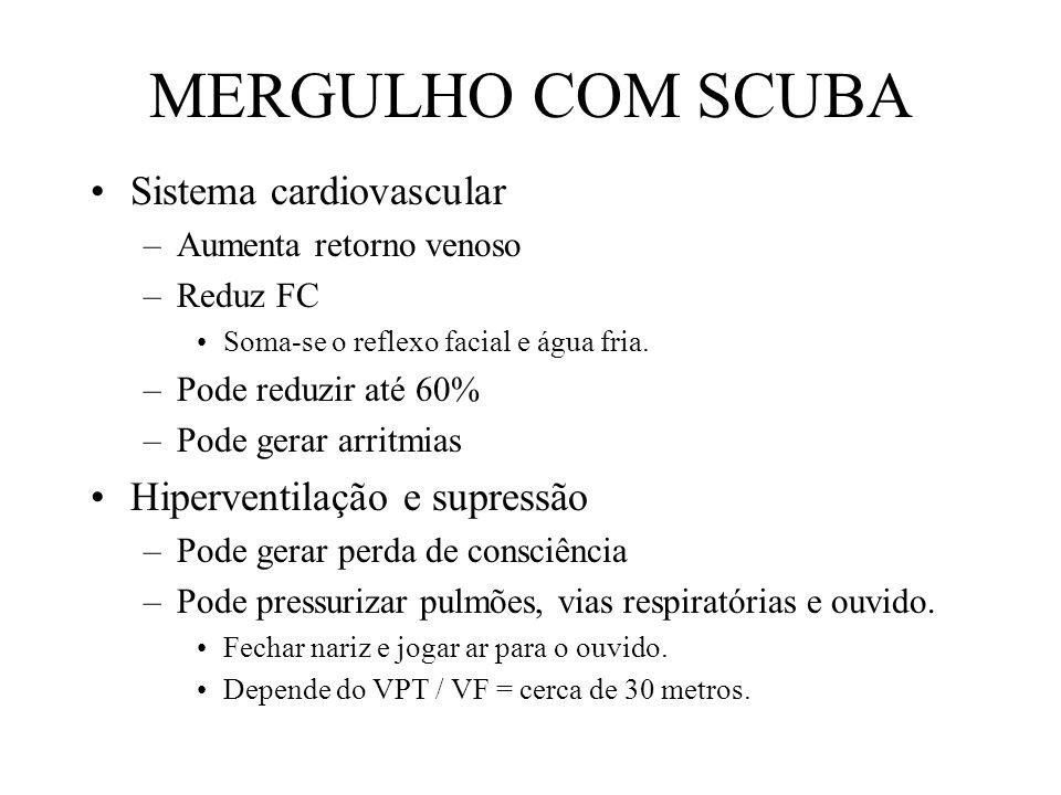 MERGULHO COM SCUBA Sistema cardiovascular –Aumenta retorno venoso –Reduz FC Soma-se o reflexo facial e água fria. –Pode reduzir até 60% –Pode gerar ar
